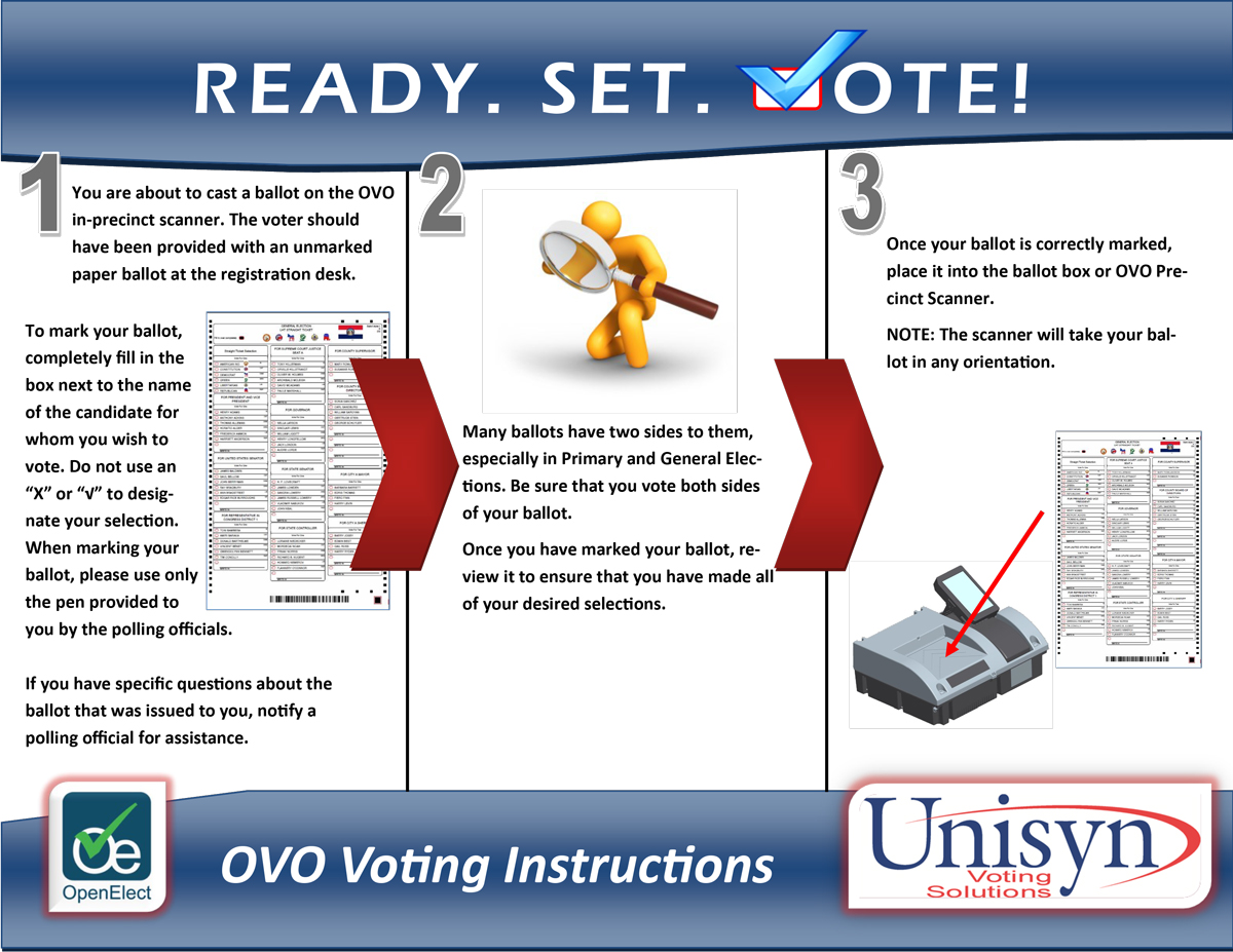 OVO Voting Instructions